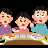 回転寿司を簡単なスペイン語で説明してみよう!