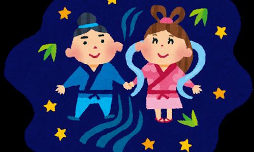 七夕について簡単なスペイン語で説明してみよう!