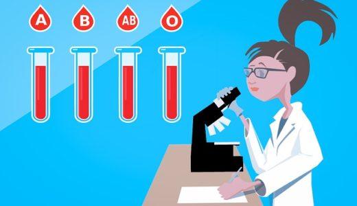 血液型について簡単なスペイン語で説明してみよう!